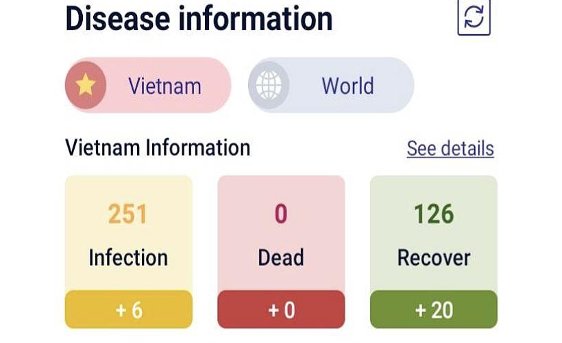 コロナ 数 ベトナム 感染 者